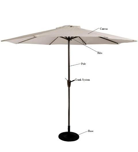 Center Pole Patio Umbrella US 1003 ...